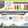 California August Sales – Statewide & Median Price / Regional Outlook